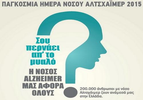 Όμιλος Ιατρικού Αθηνών: Δωρεάν Τεστ Μνήμης