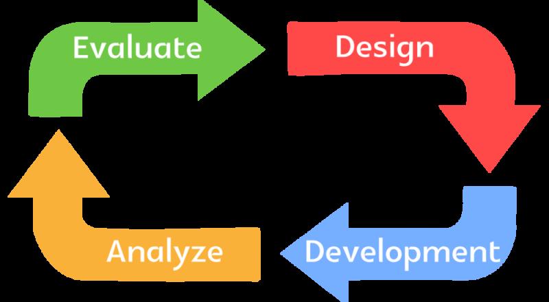 Project Management από το ΕΙΑΣ