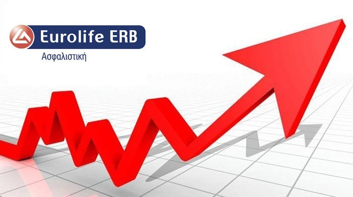 Αύξηση παραγωγής ασφαλίστρων 16,2% για την Eurolife Insurance Group