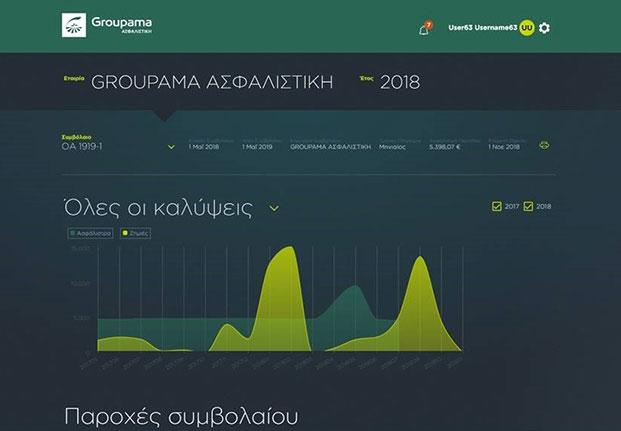 Groupama: 24ωρη διαδικτυακή πρόσβαση συνεργατών & ασφαλισμένων στα συμβόλαιά τους
